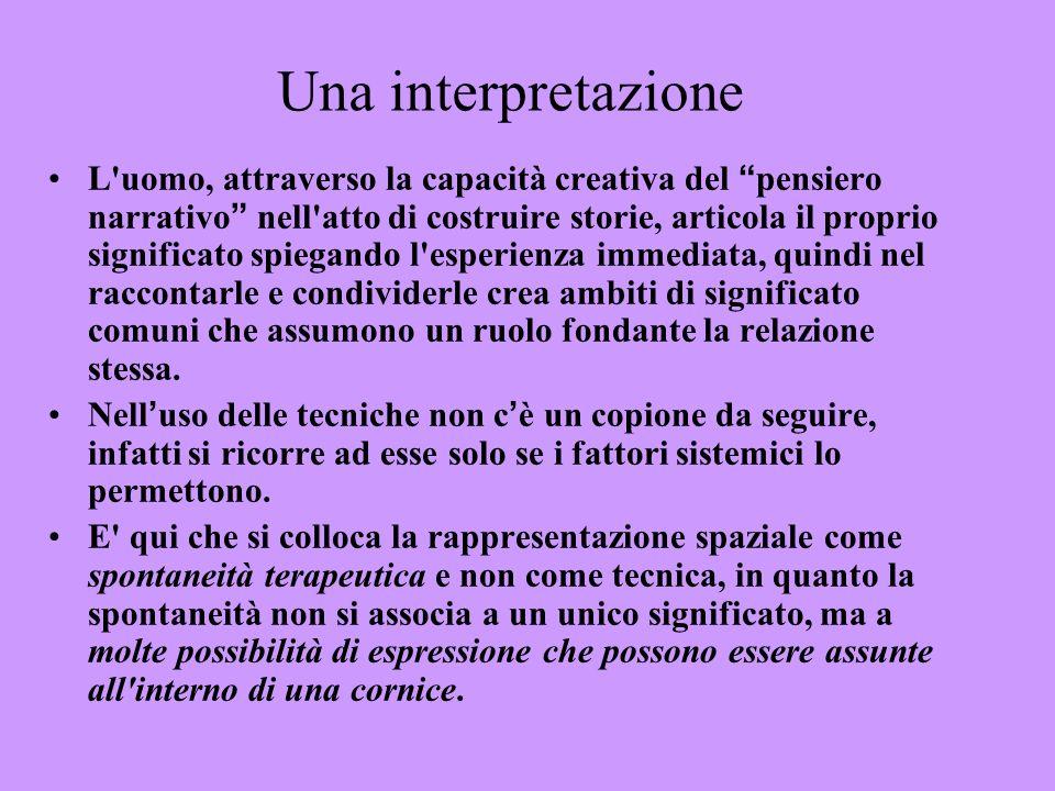 Una interpretazione