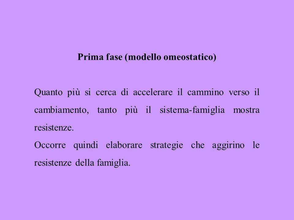 Prima fase (modello omeostatico)