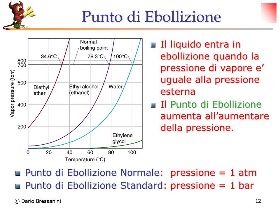Punto di Ebollizione Il liquido entra in ebollizione quando la pressione di vapore e' uguale alla pressione esterna.