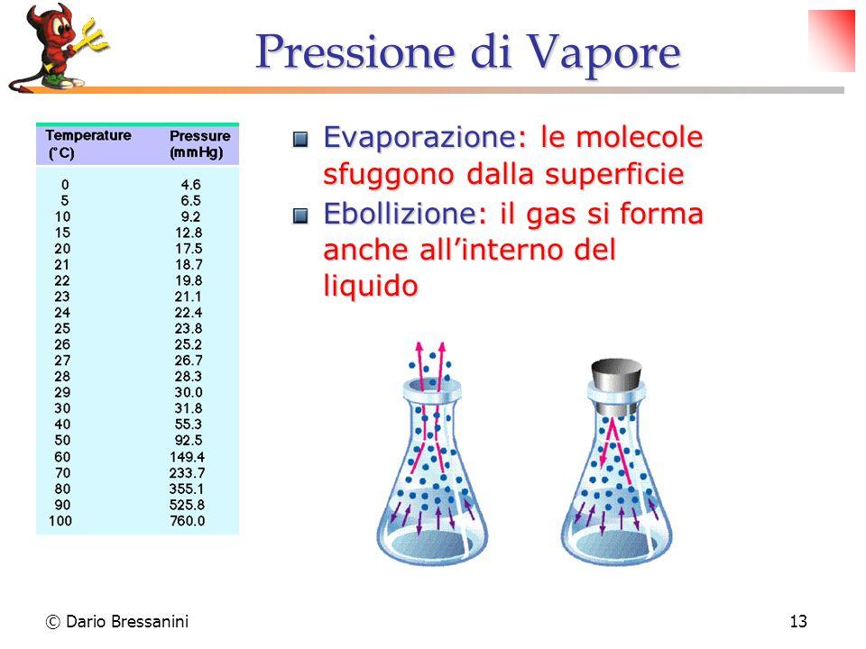 Pressione di Vapore Evaporazione: le molecole sfuggono dalla superficie. Ebollizione: il gas si forma anche all'interno del liquido.