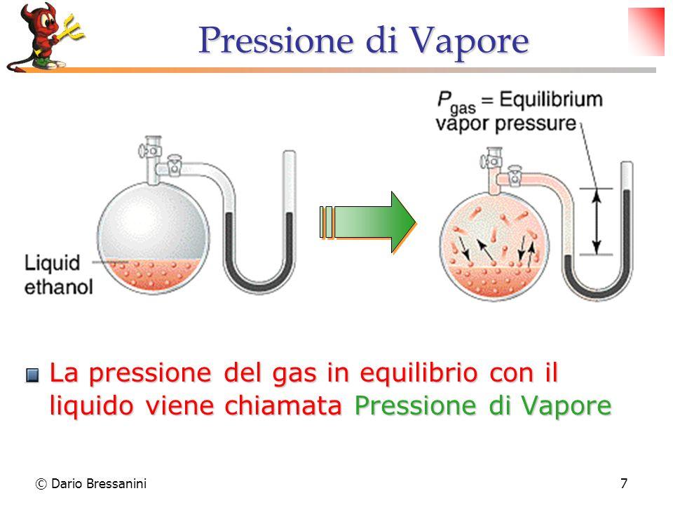 Pressione di Vapore La pressione del gas in equilibrio con il liquido viene chiamata Pressione di Vapore.