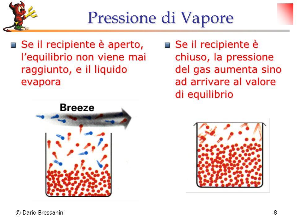 Pressione di Vapore Se il recipiente è aperto, l'equilibrio non viene mai raggiunto, e il liquido evapora.