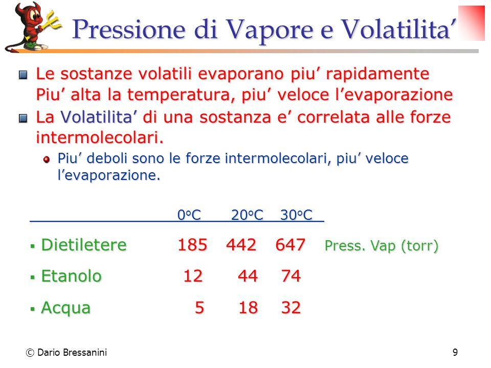 Pressione di Vapore e Volatilita'
