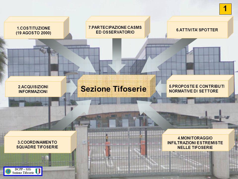 1 Sezione Tifoserie 1.COSTITUZIONE