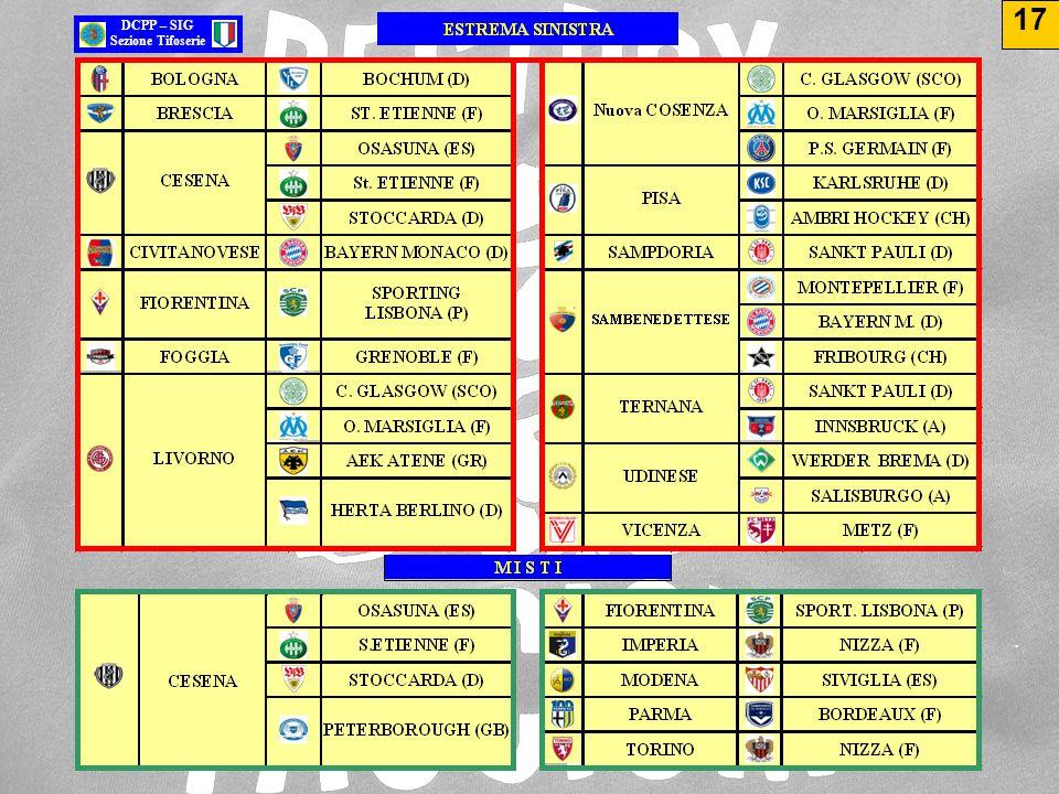 17 DCPP – SIG Sezione Tifoserie 17