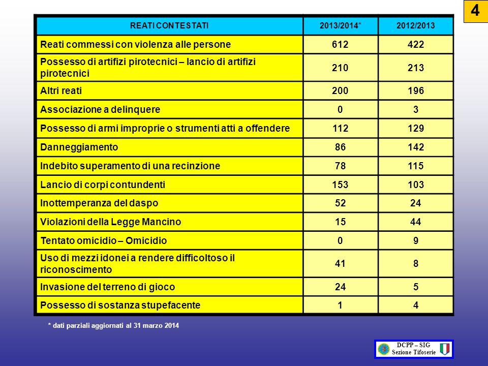 * dati parziali aggiornati al 31 marzo 2014