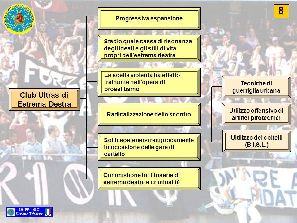 8 Club Ultras di Estrema Destra Progressiva espansione