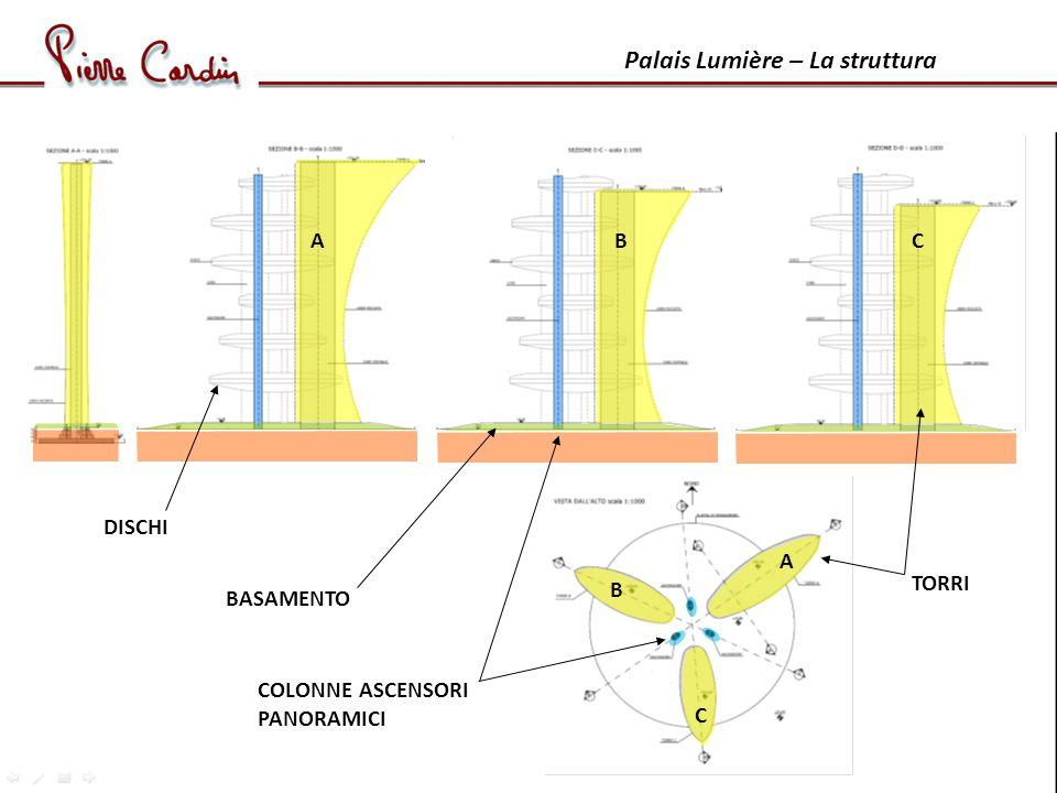 Palais Lumière – La struttura