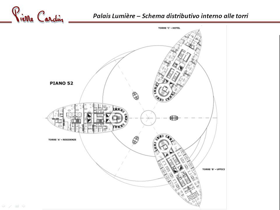 Palais Lumière – Schema distributivo interno alle torri
