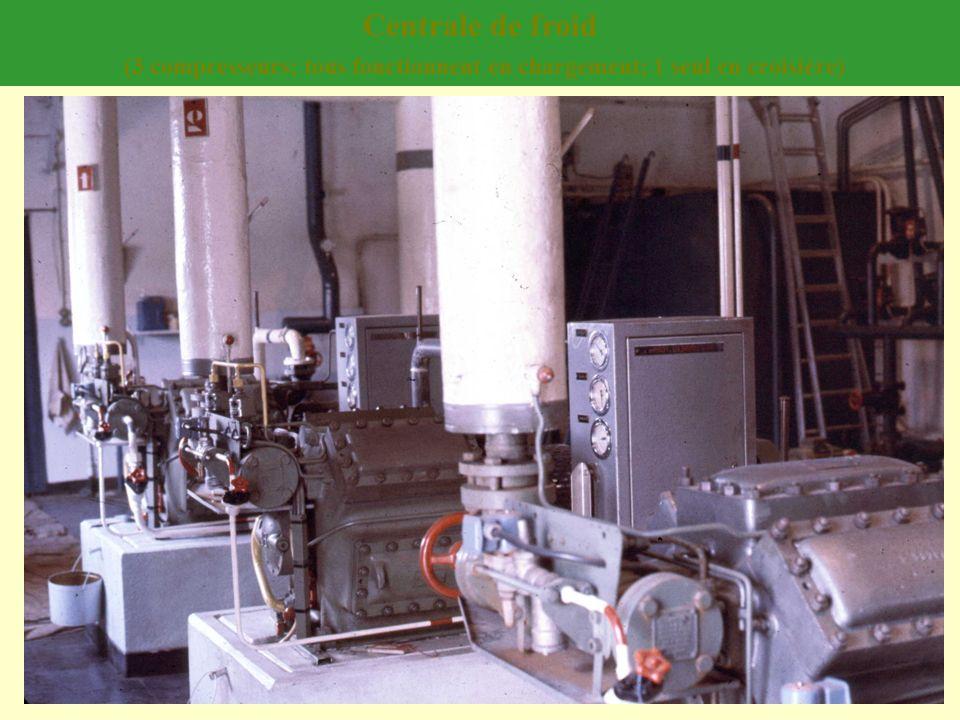 (3 compresseurs; tous fonctionnent en chargement; 1 seul en croisière)