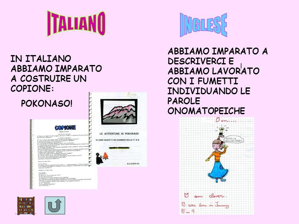 ITALIANO INGLESE IN ITALIANO ABBIAMO IMPARATO A COSTRUIRE UN COPIONE: