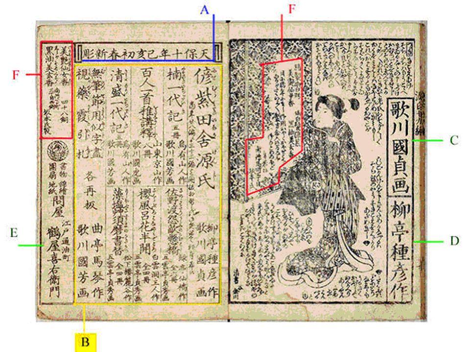 A : la data di pubblicazione (gennaio 1839) B : la lista dei numeri precedenti C : il nome dell'illustratore D : il nome del romanziere E : la casa editrice (Tsuru-ya) F : Una pubblicità di prodotti per la pelle.