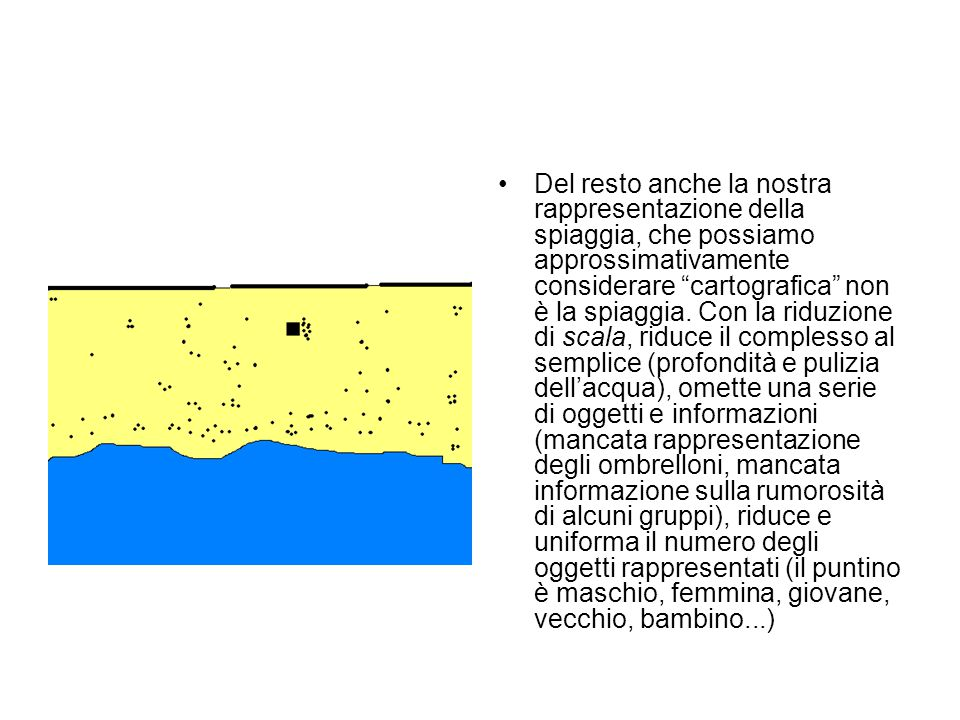 Del resto anche la nostra rappresentazione della spiaggia, che possiamo approssimativamente considerare cartografica non è la spiaggia.