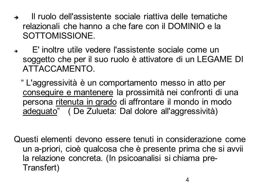 Il ruolo dell assistente sociale riattiva delle tematiche relazionali che hanno a che fare con il DOMINIO e la SOTTOMISSIONE.