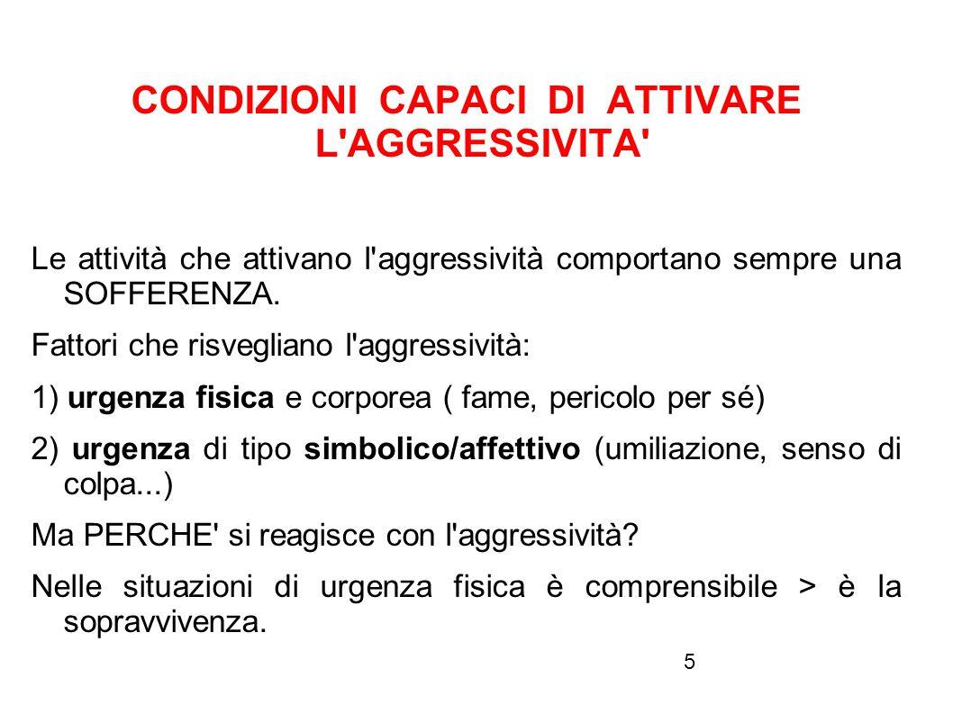 CONDIZIONI CAPACI DI ATTIVARE L AGGRESSIVITA