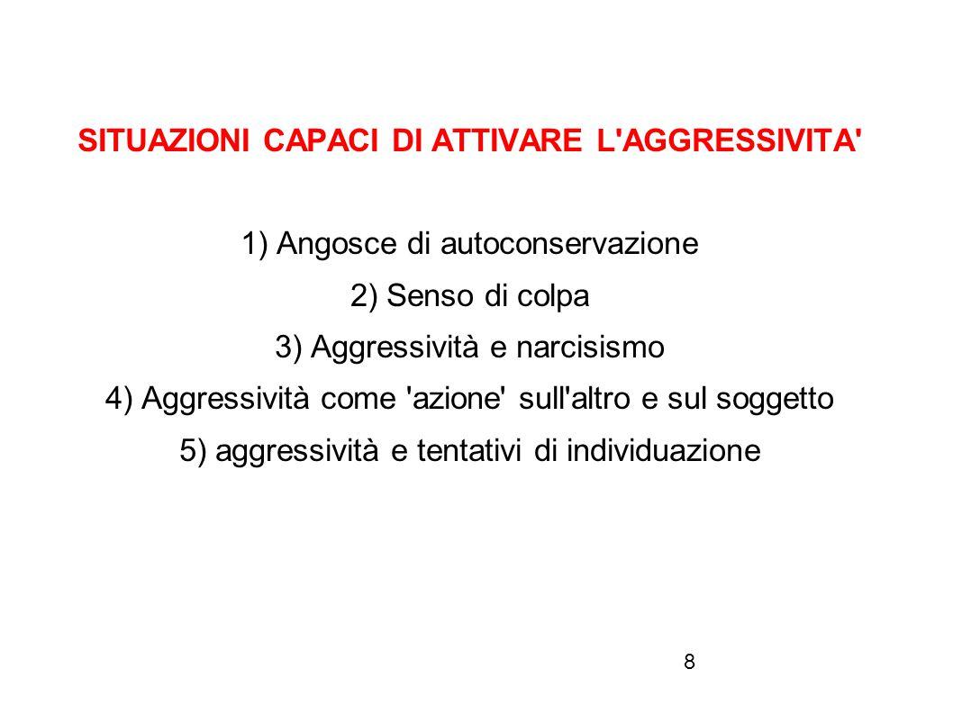 SITUAZIONI CAPACI DI ATTIVARE L AGGRESSIVITA