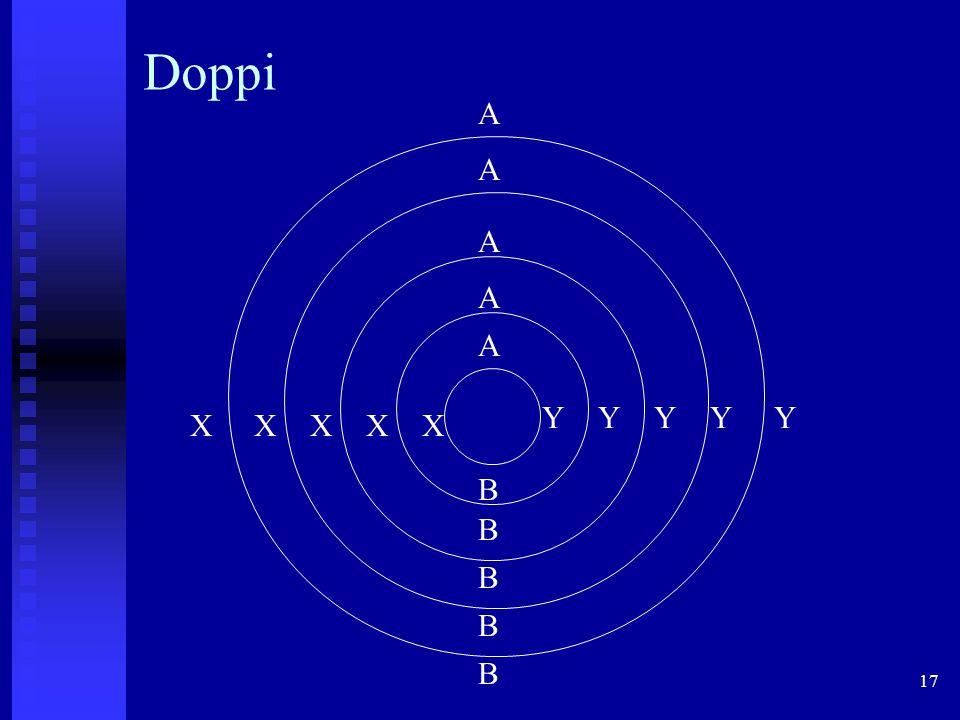 Doppi A A A A A Y Y Y Y Y X X X X X B B B B B 17