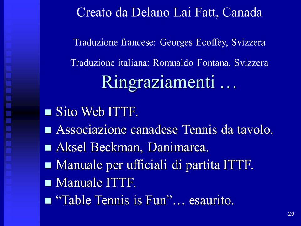 Ringraziamenti … Creato da Delano Lai Fatt, Canada Sito Web ITTF.