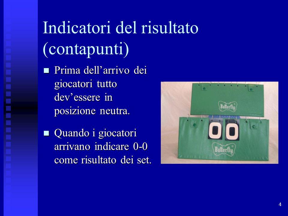 Indicatori del risultato (contapunti)