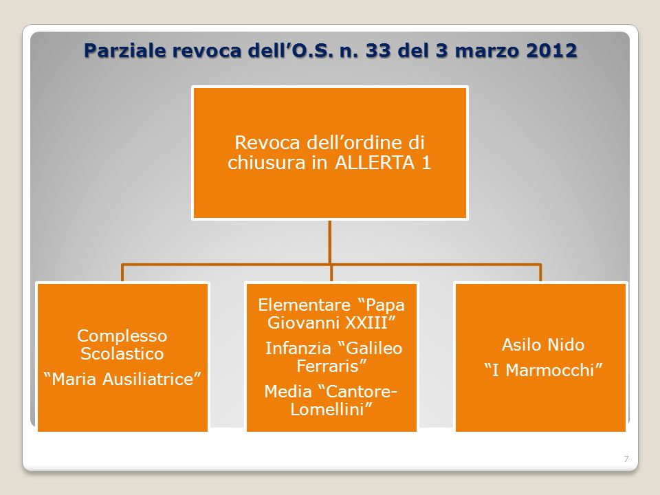 Parziale revoca dell'O.S. n. 33 del 3 marzo 2012