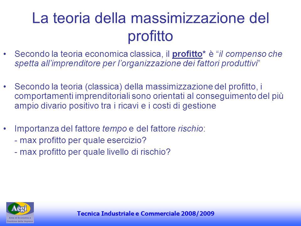 La teoria della massimizzazione del profitto