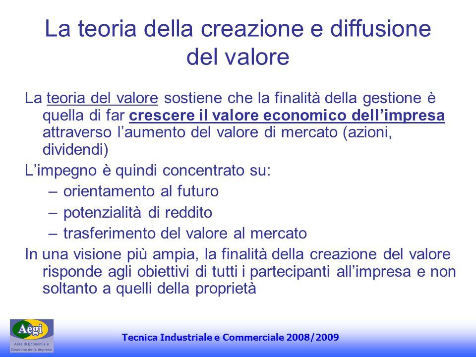 La teoria della creazione e diffusione del valore