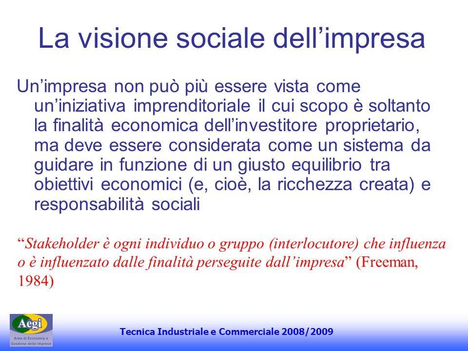 La visione sociale dell'impresa