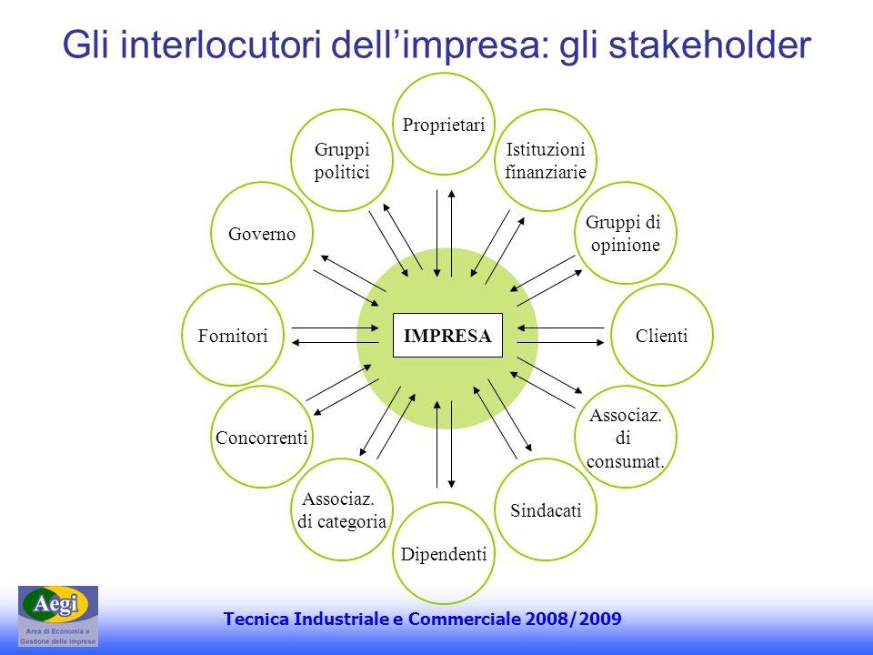 Gli interlocutori dell'impresa: gli stakeholder