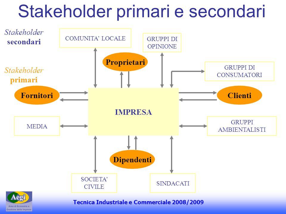 Stakeholder primari e secondari