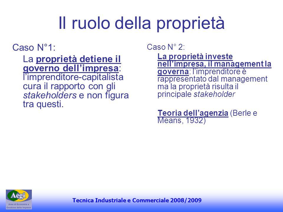 Il ruolo della proprietà