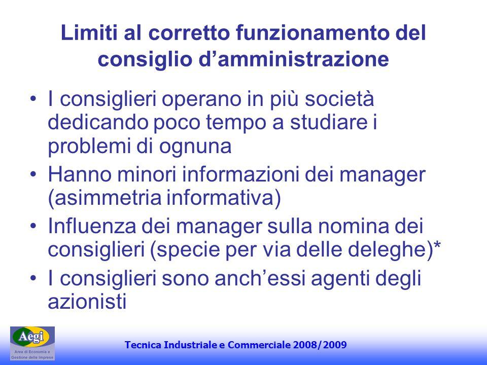 Limiti al corretto funzionamento del consiglio d'amministrazione