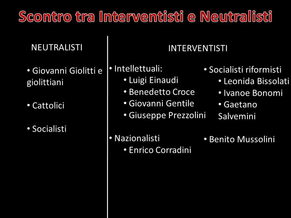 Scontro tra Interventisti e Neutralisti