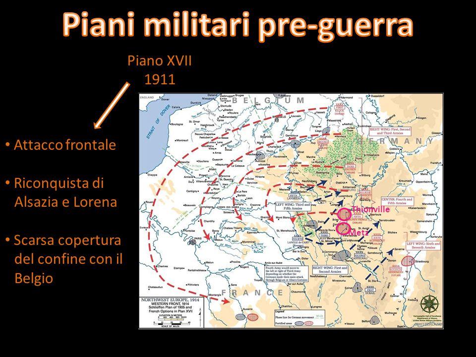 Piani militari pre-guerra
