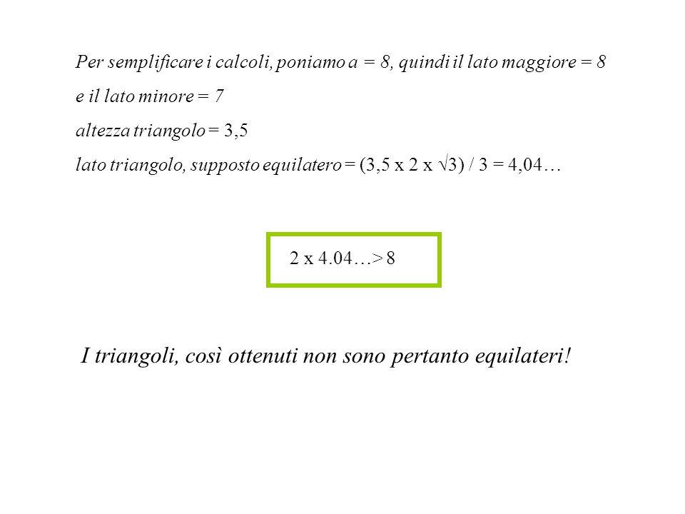 I triangoli, così ottenuti non sono pertanto equilateri!