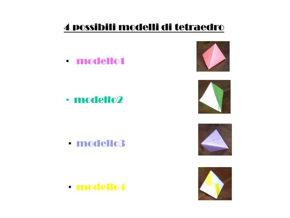 4 possibili modelli di tetraedro