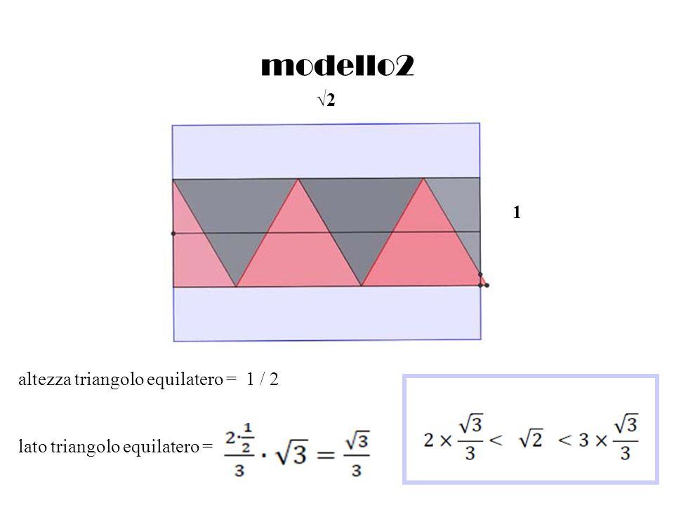 modello2 √2 1 altezza triangolo equilatero = 1 / 2