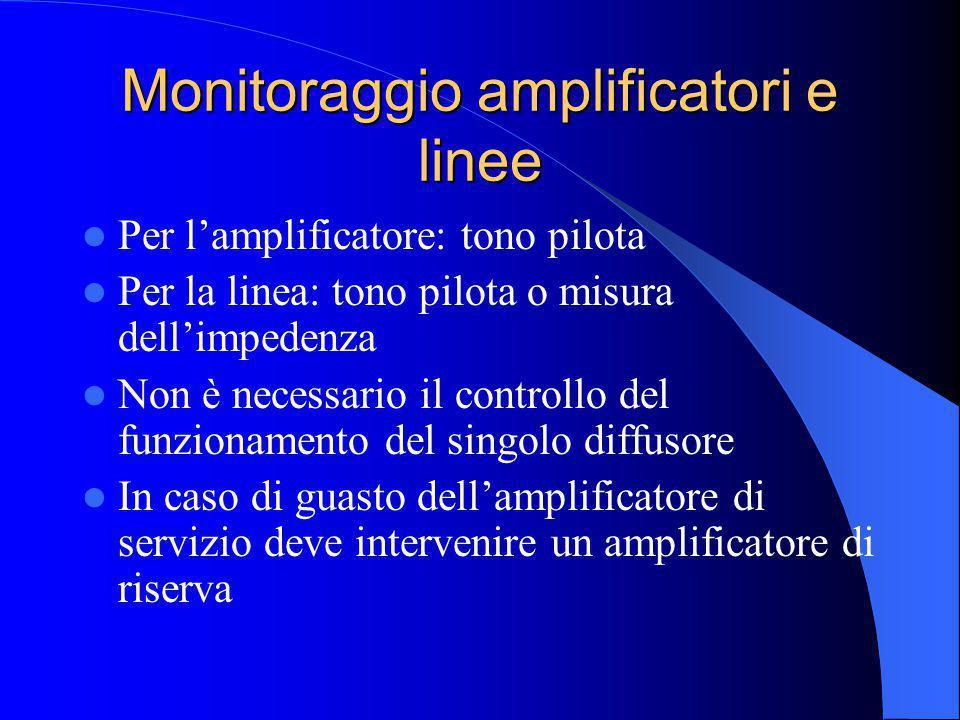Monitoraggio amplificatori e linee