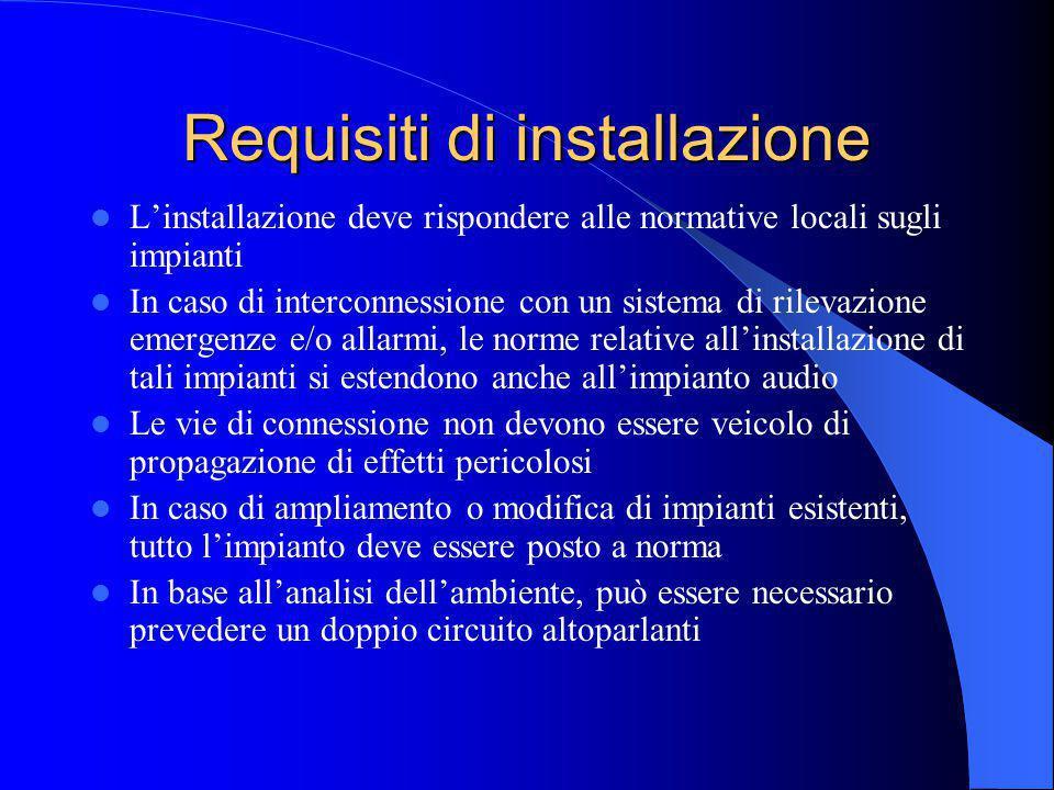 Requisiti di installazione