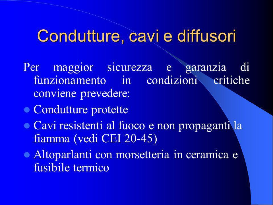 Condutture, cavi e diffusori