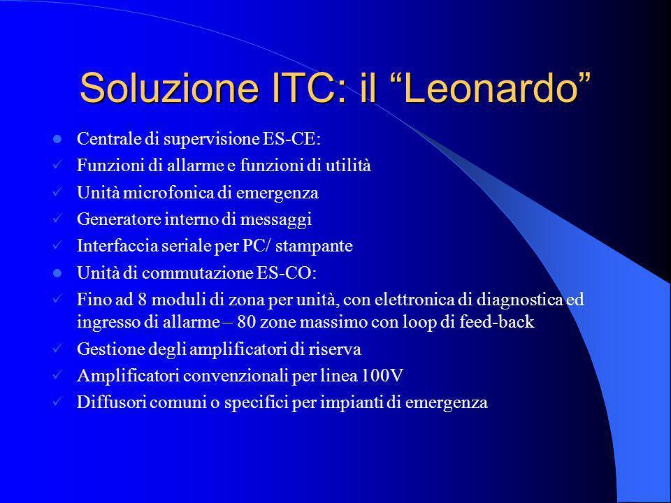 Soluzione ITC: il Leonardo