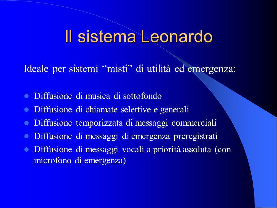 Il sistema Leonardo Ideale per sistemi misti di utilità ed emergenza: Diffusione di musica di sottofondo.