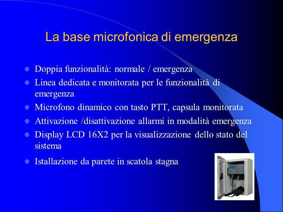 La base microfonica di emergenza