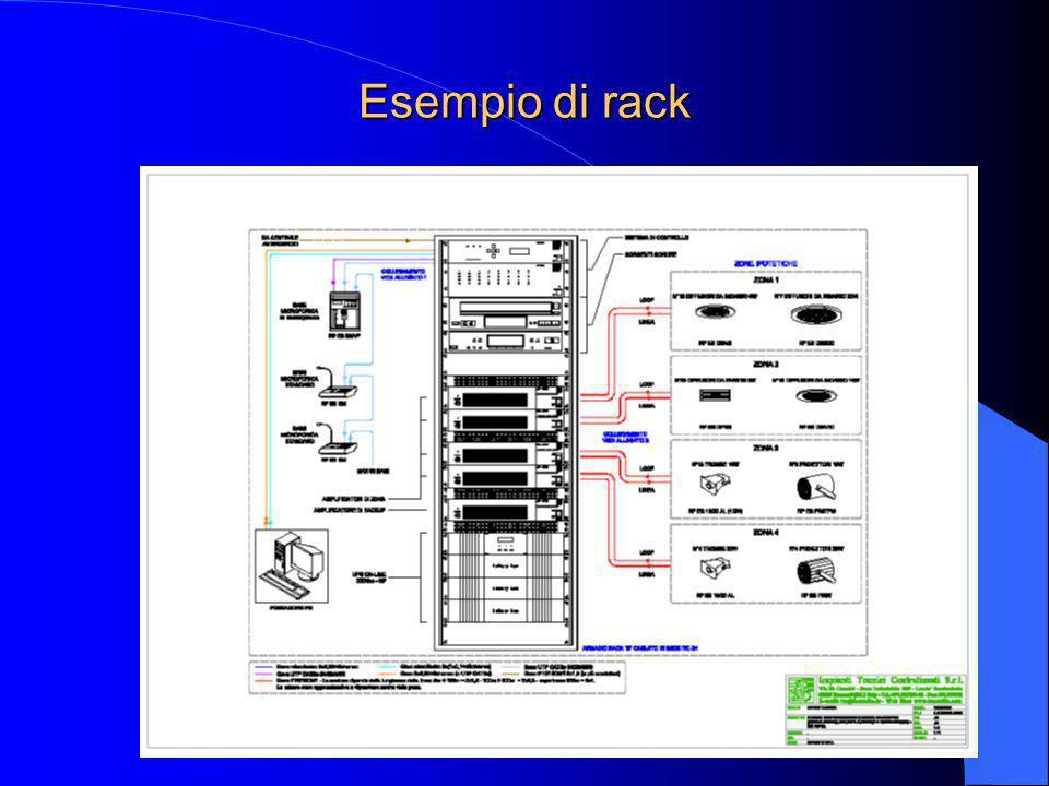 Esempio di rack