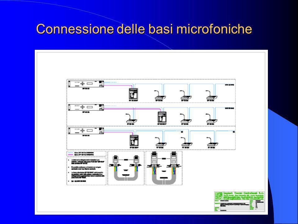 Connessione delle basi microfoniche