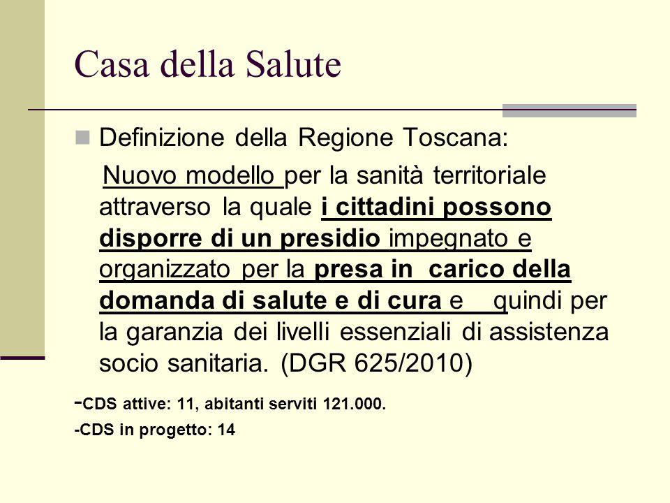 Casa della Salute Definizione della Regione Toscana: