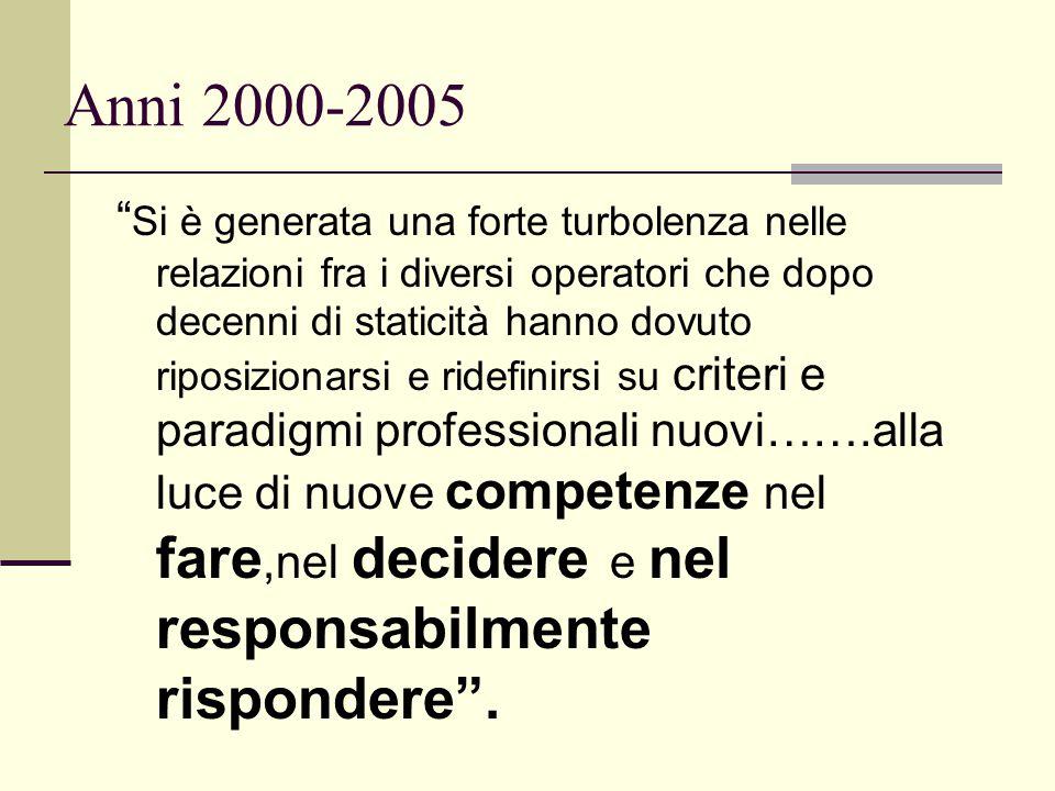 Anni 2000-2005