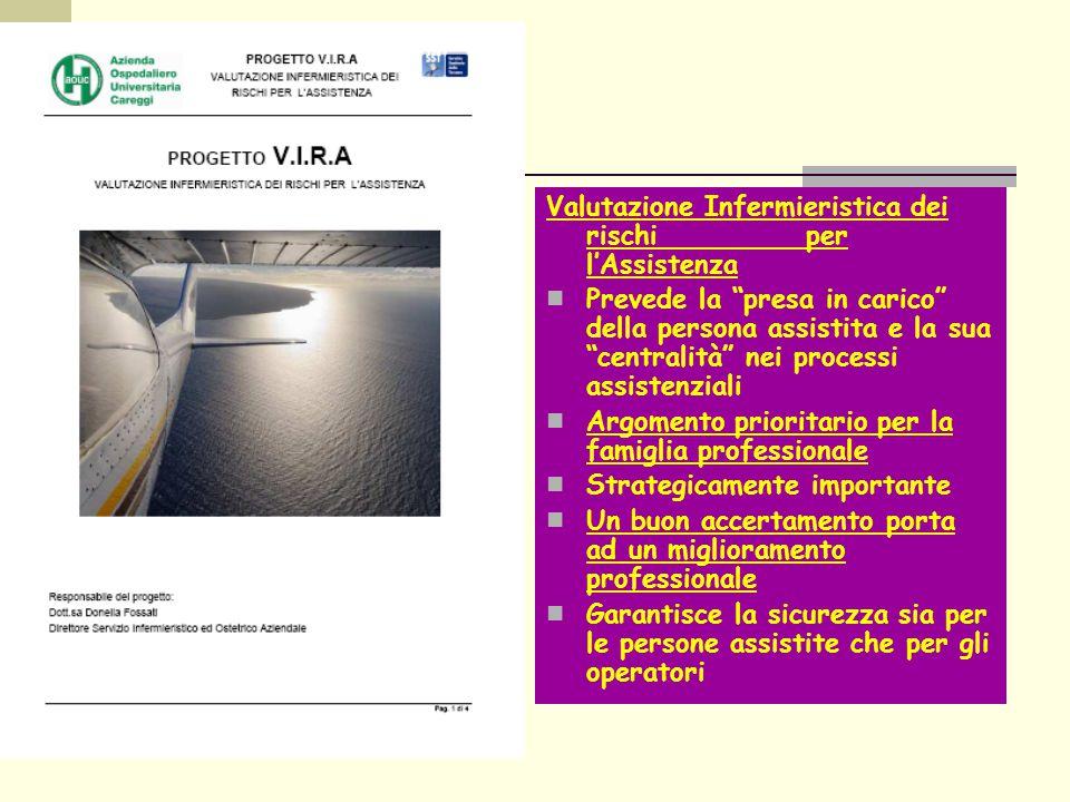 Valutazione Infermieristica dei rischi per l'Assistenza