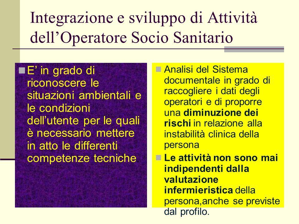 Integrazione e sviluppo di Attività dell'Operatore Socio Sanitario