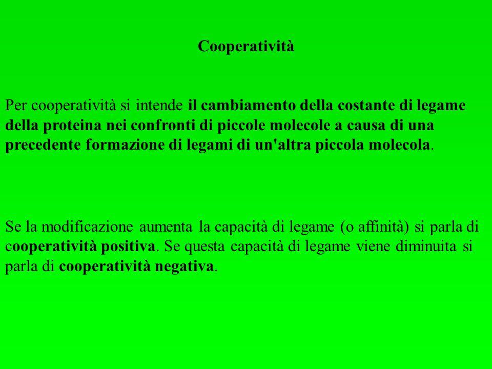 Cooperatività