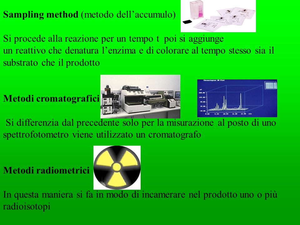 Sampling method (metodo dell'accumulo)